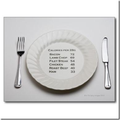 dinner_plate_with_list_of_meat_calories_on_it_postcard-r11e7ea21baab469ba8d87576badb2c5a_vgbaq_8byvr_512